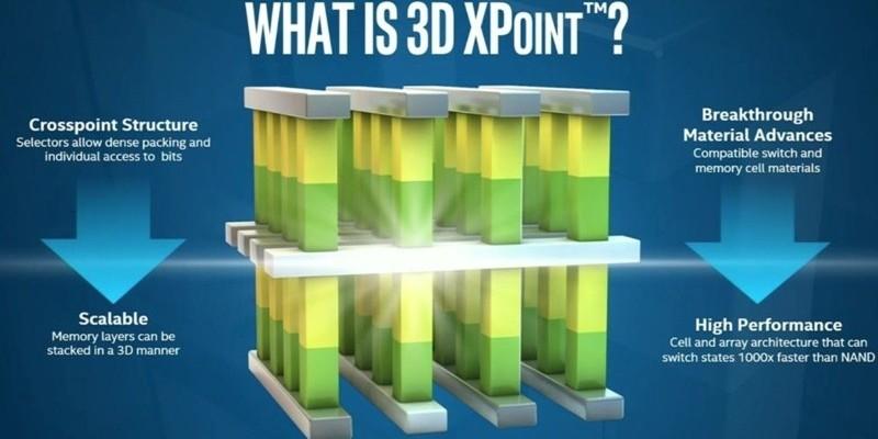 X-Point Memory Tech Break Blog